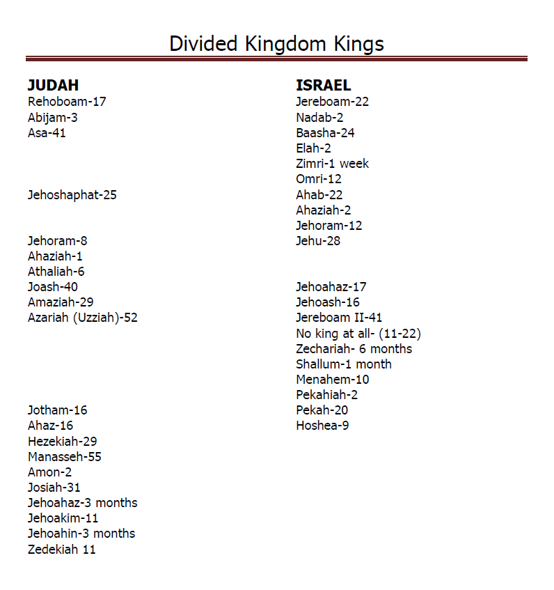 The divided kingdom bible study
